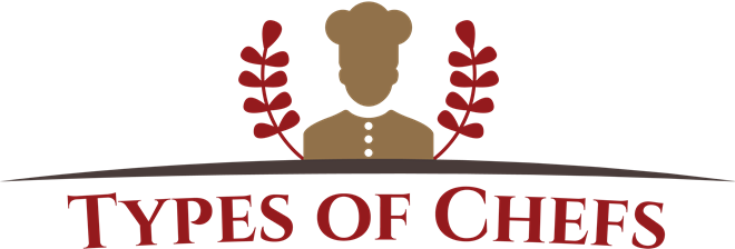 Catering clipart hotel cook. Types of chefs executive