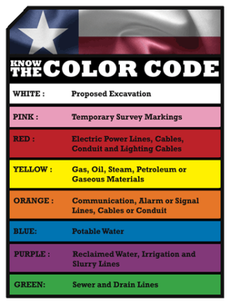 Png color codes. Excavation for texas