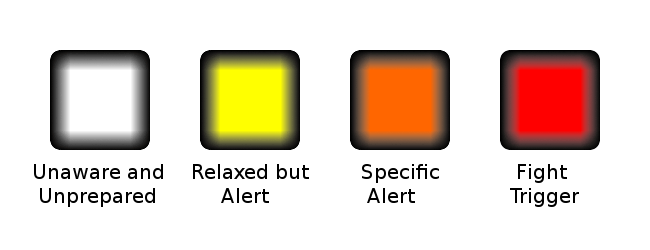Png color codes. Judging your situational awareness
