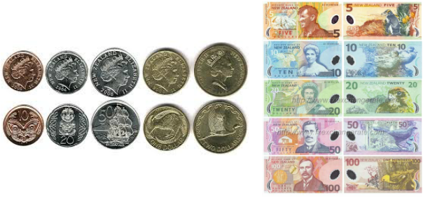Png currency to australian dollar. Group travel nzd aud