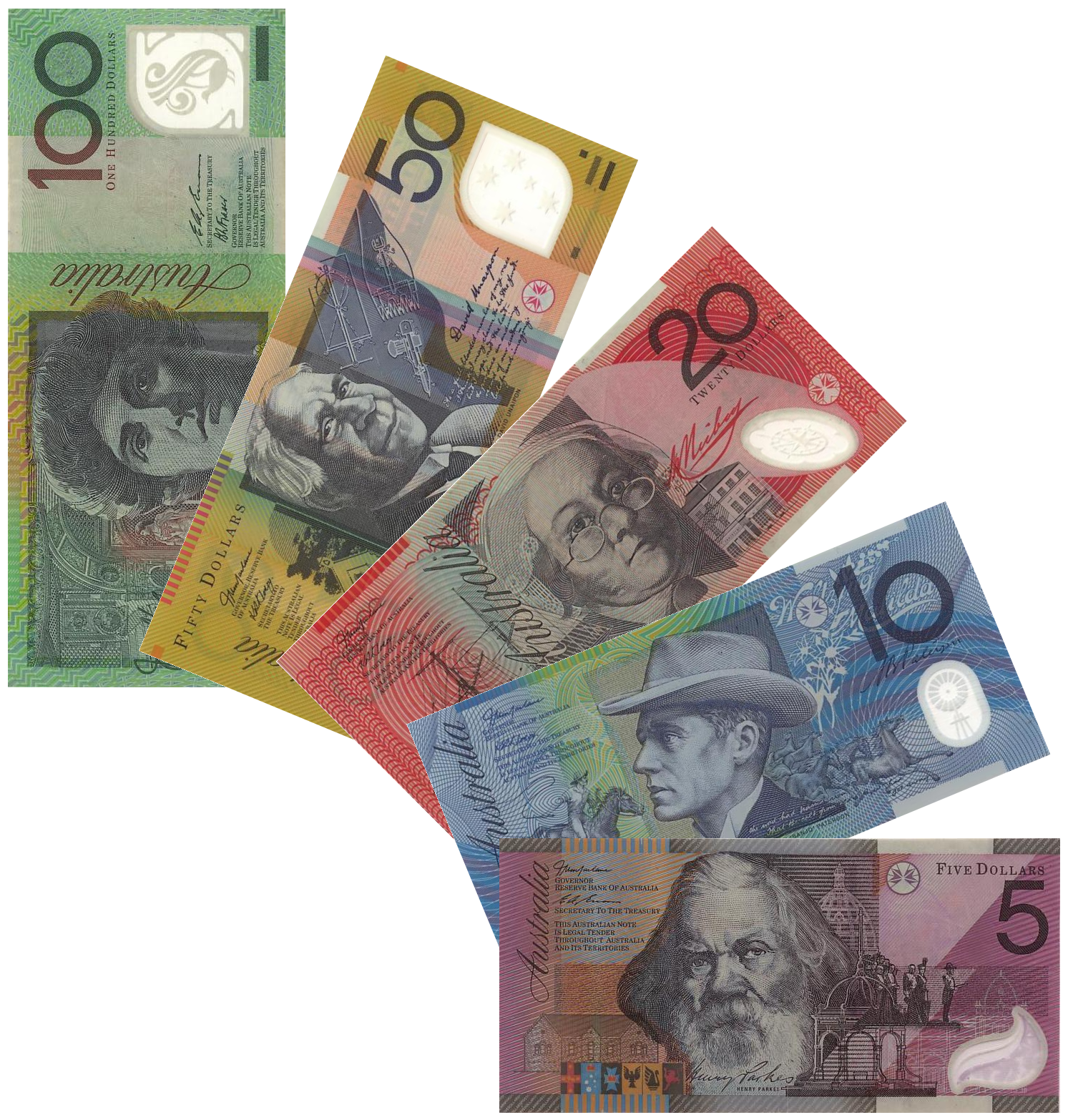 Png Currency To Australian Dollar