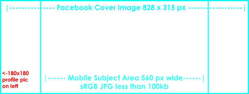 Png facebook cover photo. Image guide makes pages