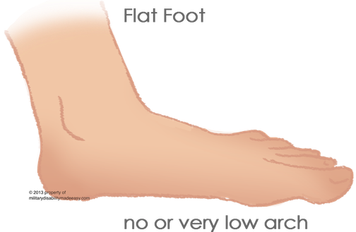 Png feet. Index of images foot