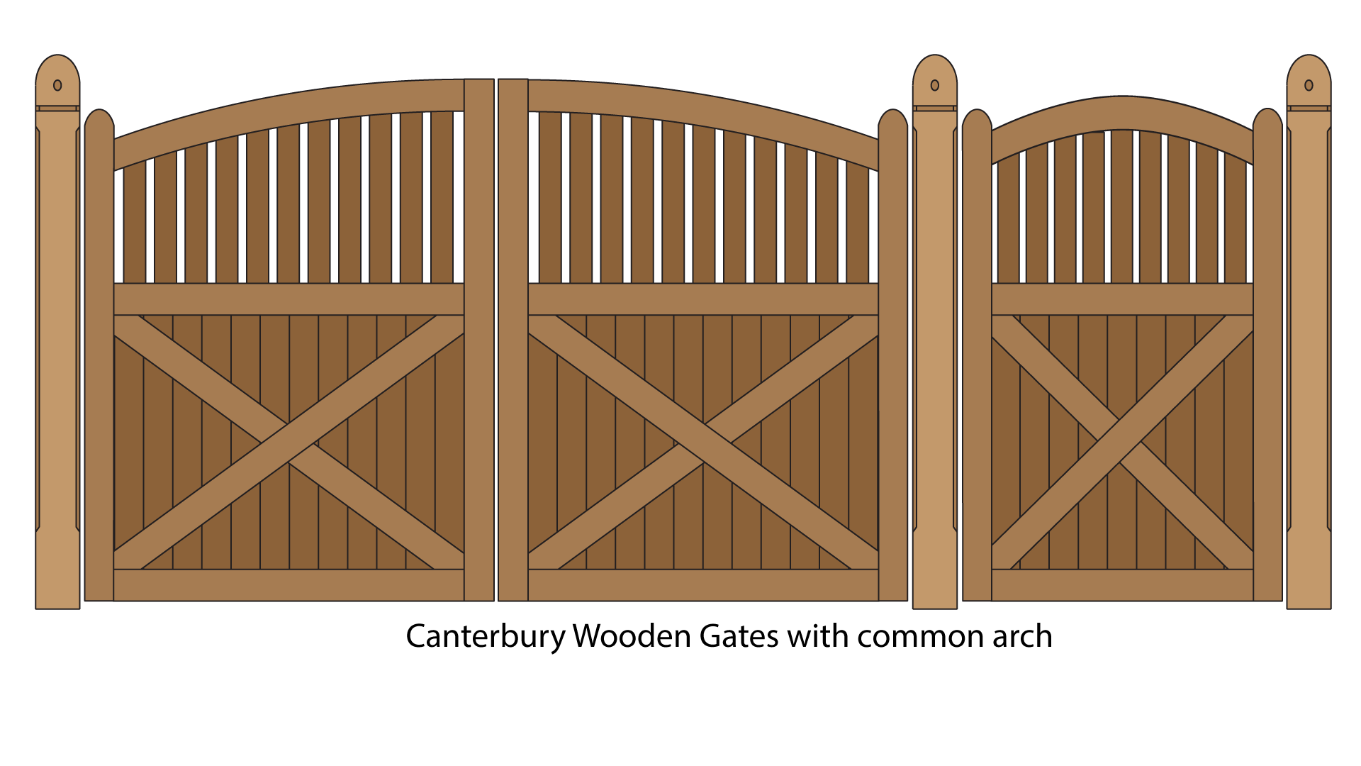 Wooden gate png. Canterbury gates with common
