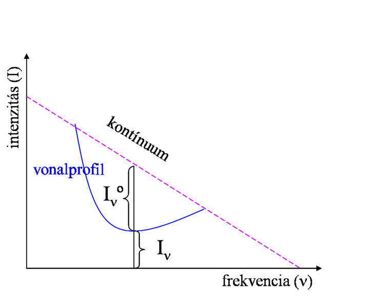 Png file definition. Of residual intensity wikimedia