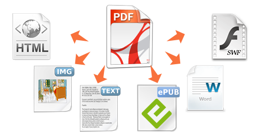 Png file to pdf converter free download. Pdfmate tools pro for