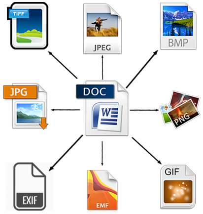 Jpg png gif or tiff files. Word to image convertor