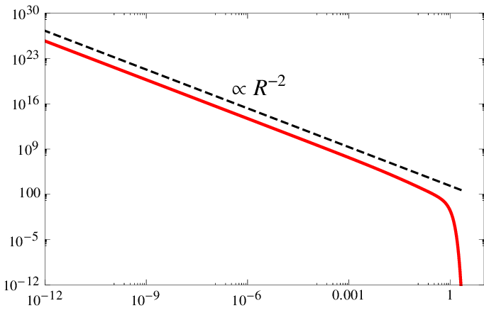 Png function in r. The width distribution is