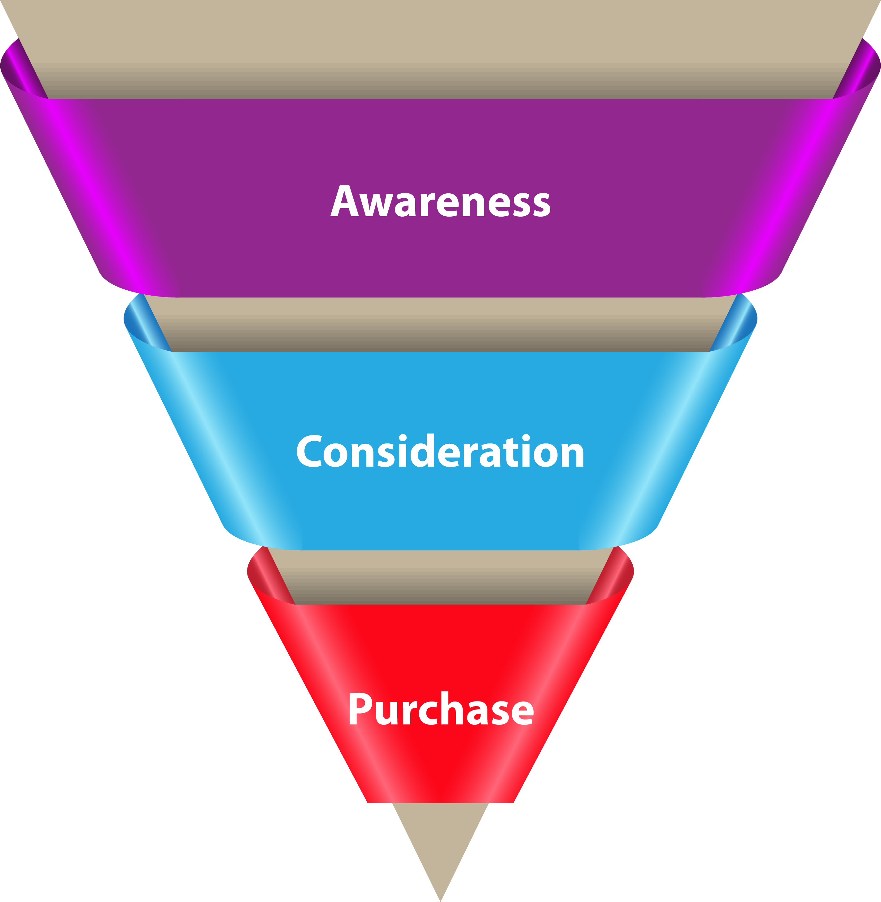 Png funnel. Index of wp content