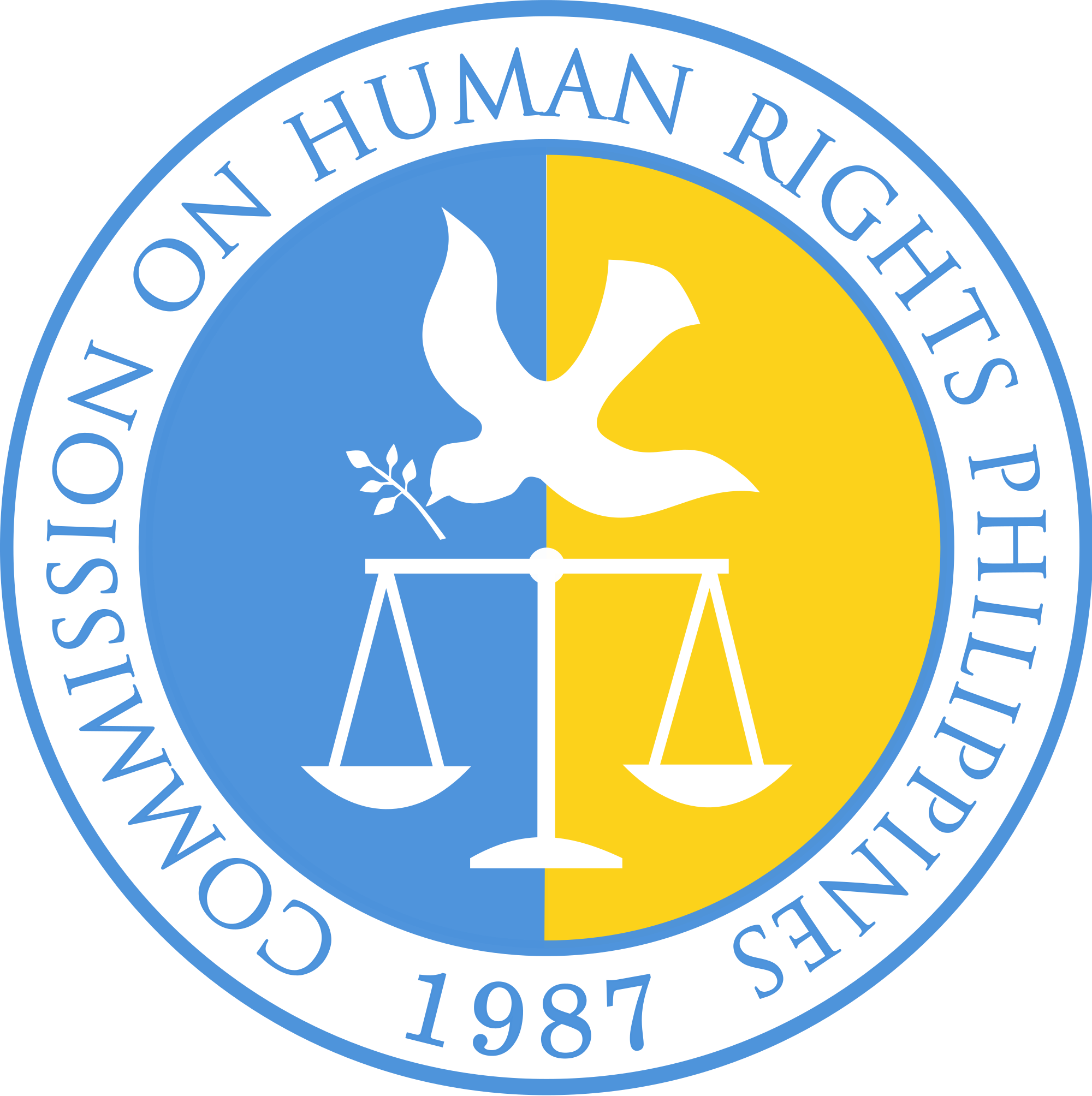 png human rights commission