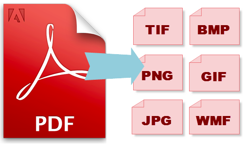 Png image converter. Pdf how to convert