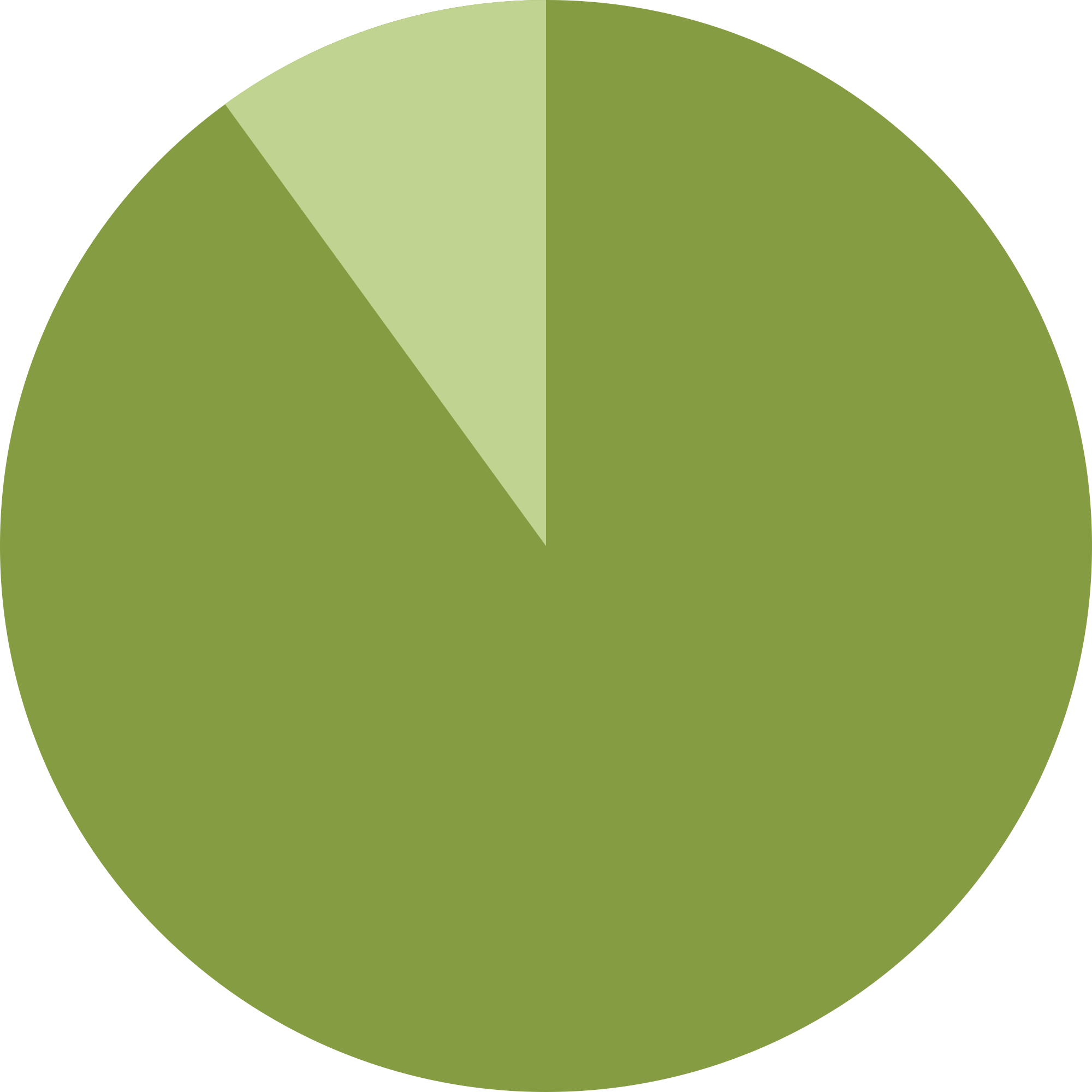 Png pie chart. File svg wikimedia commons