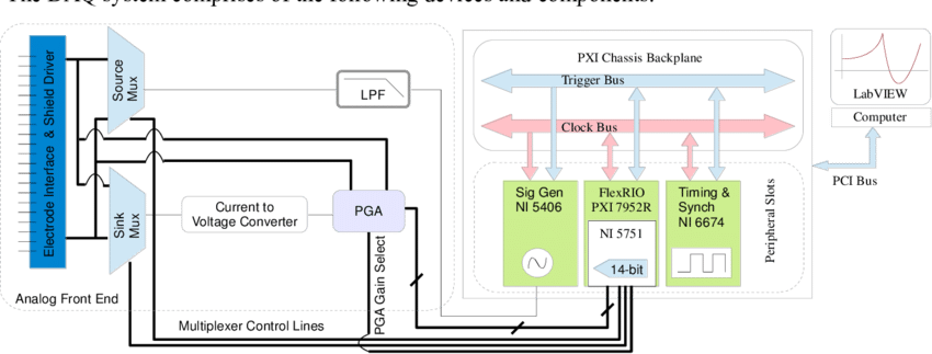 Png to dds converter download. Block diagram of the