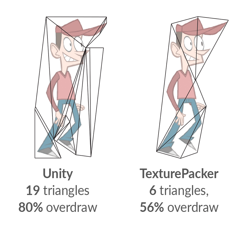 Png to sprite unity. Optimizing sheets for
