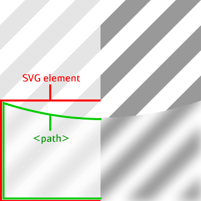 Svg paths element. Html apply backdrop filter