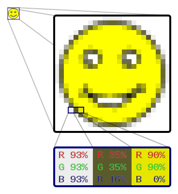 Raster graphics wikipedia the. Vector means bmp clipart stock