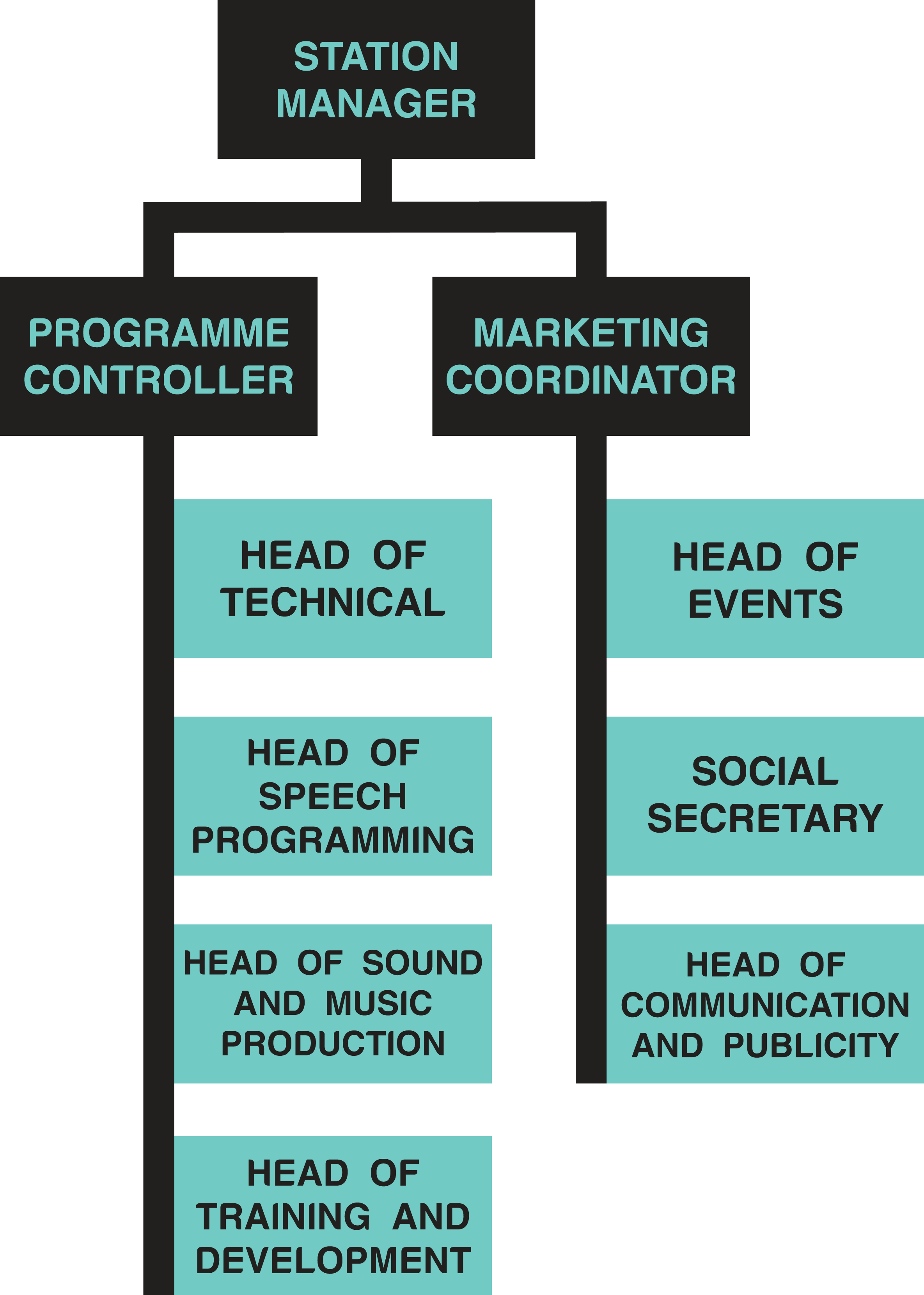 .png viewer. File committee structure png