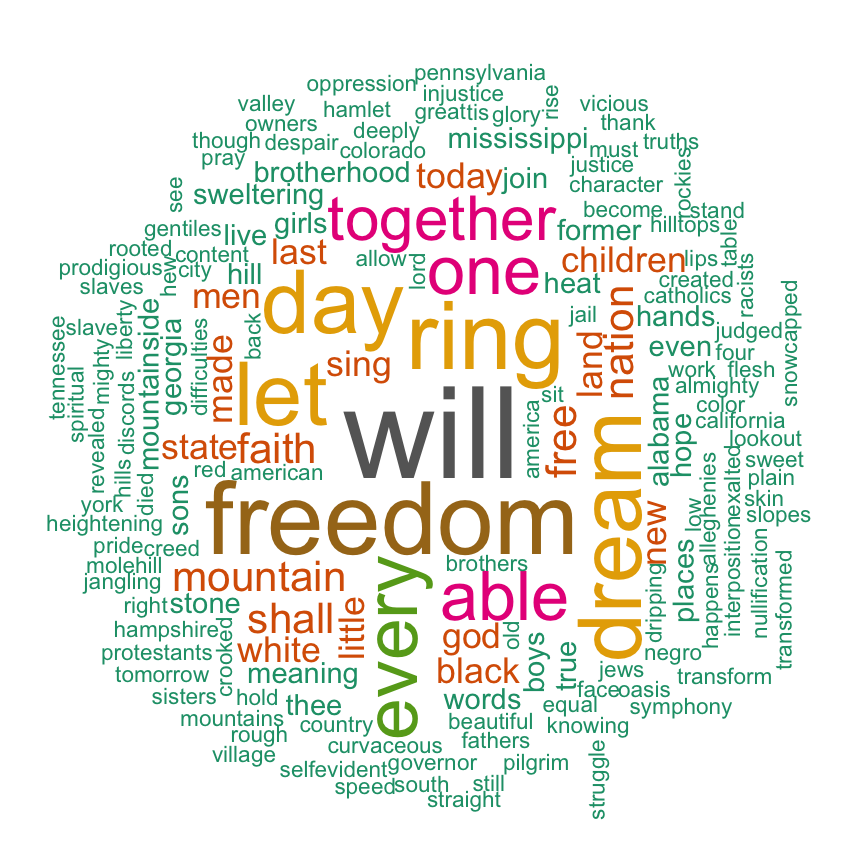 Png text generator. Word cloud in r