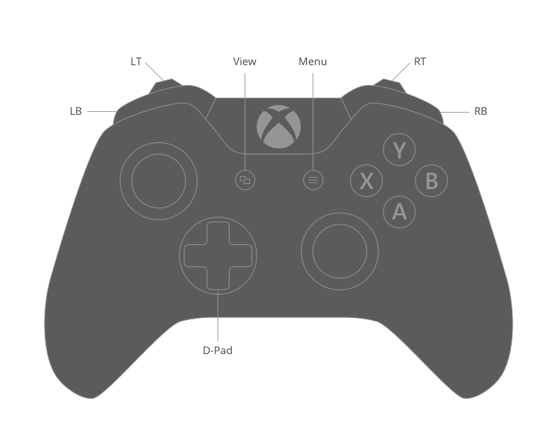 Png xbox buttons rt lt. One controller mapping plex
