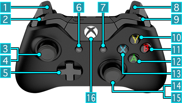 Png xbox buttons rt lt. Pes pro evolution soccer