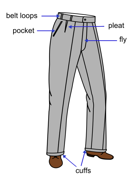 Pocket drawing trouser. Parts of trousers english