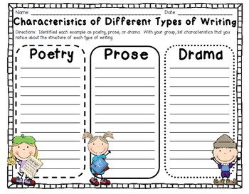 Poem clipart drama. Understanding prose poetry and
