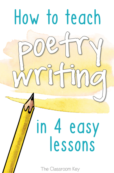 Poetry clipart editing writing. How to teach in