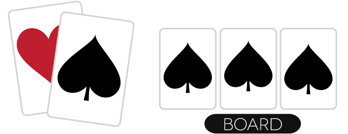 Poker drawing cards. How to play one