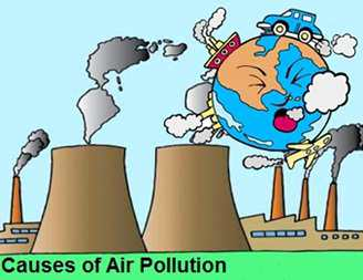 Air effect essay coursework. Pollution clipart two cause clip free download
