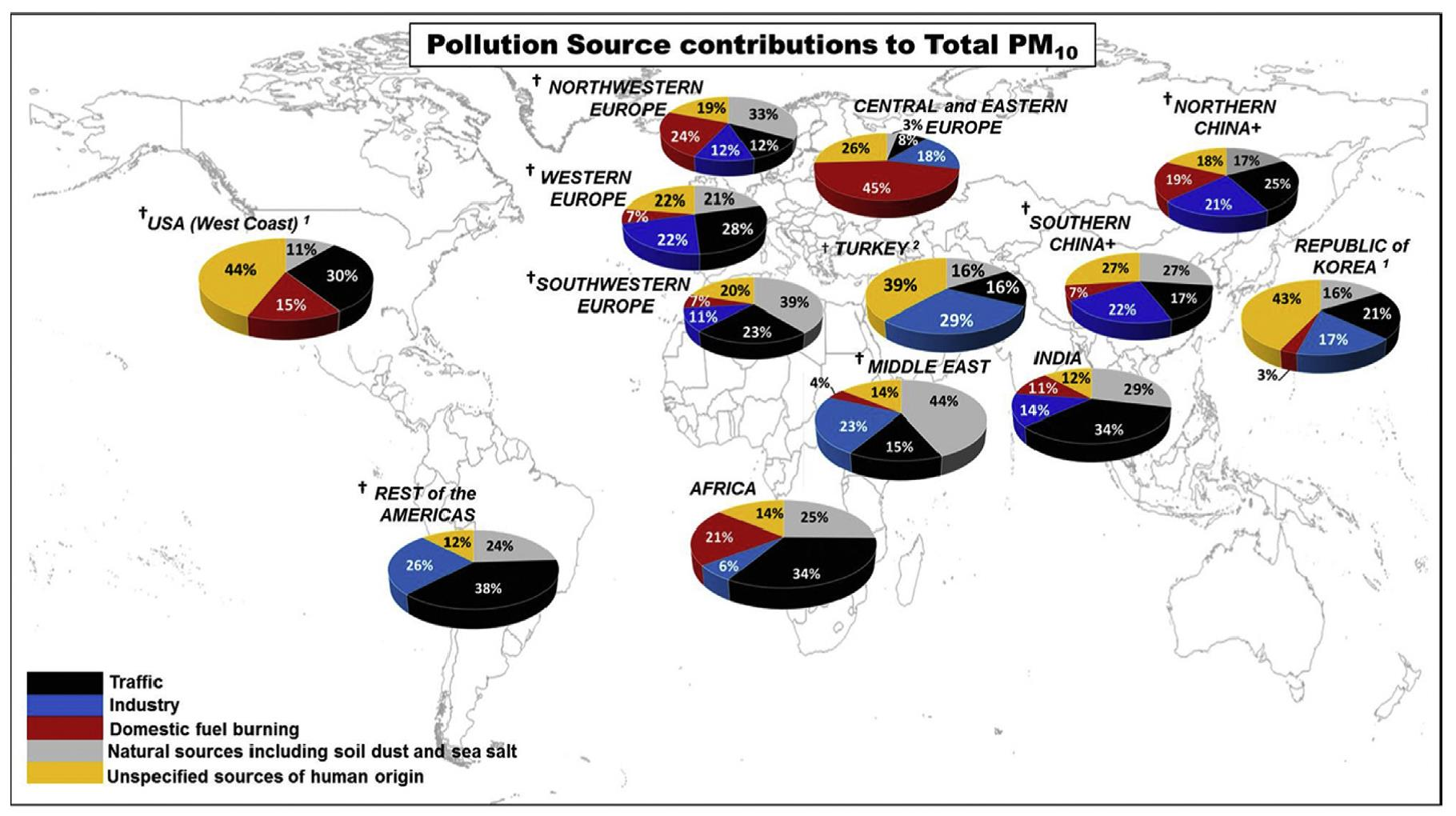 Pollution clipart two cause. Urban air what are