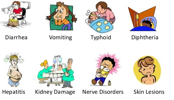 Pollution clipart two cause. List of diseases caused
