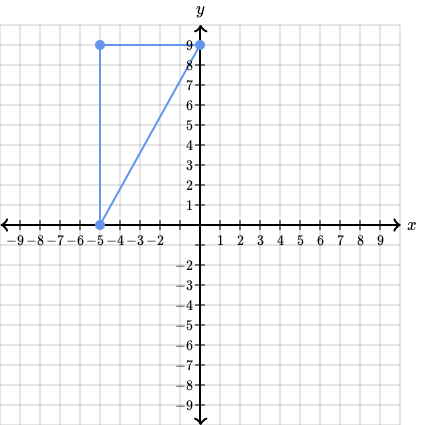 With coordinates practice khan. Polygons drawing clip transparent