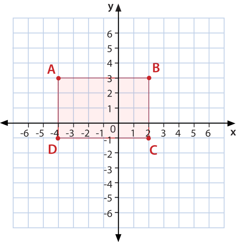 Polygons drawing coordinate. Polygon classification in the