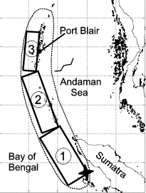 Port drawing sea. Epicenter of the great
