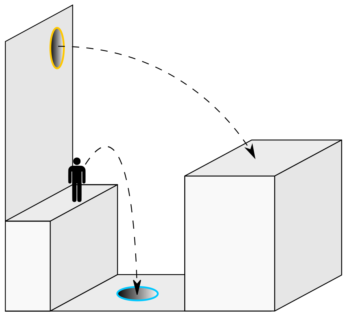 Portal 2 funnel png. Wikipedia a schematic of