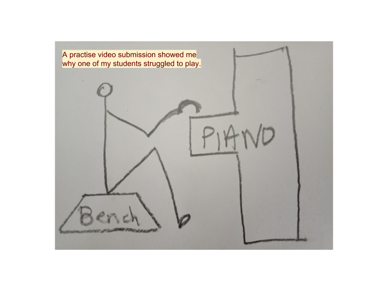 Poor drawing sketch. Is piano posture holding