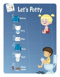 Potty clipart toilet routine. Time sequence cards free