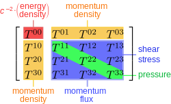 Poyting vector divergence. Poynting the spectrum of