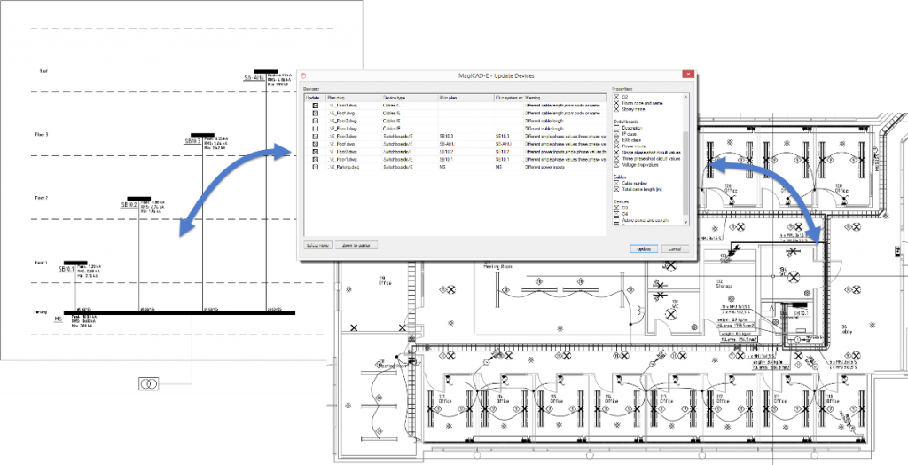 Presentation drawing revit. Magicad electrical for and