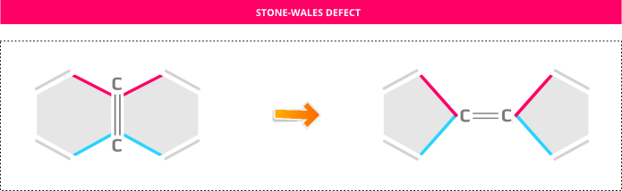 Preserve png transparency batch conversion fast stone image viewer. Wales defects in nanotubes