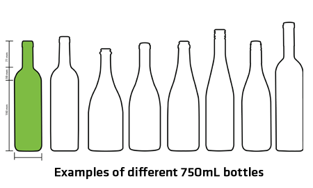 Drawing bottles perspective. Tips for organising your