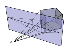 Prespective drawing practice. Perspective graphical wikipedia rays