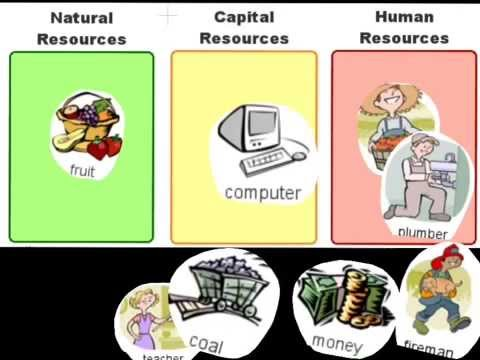 Price clipart capital resource. Resources youtube