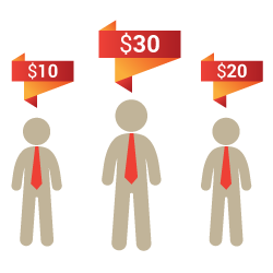 Price clipart price stability. Per customer magento extension