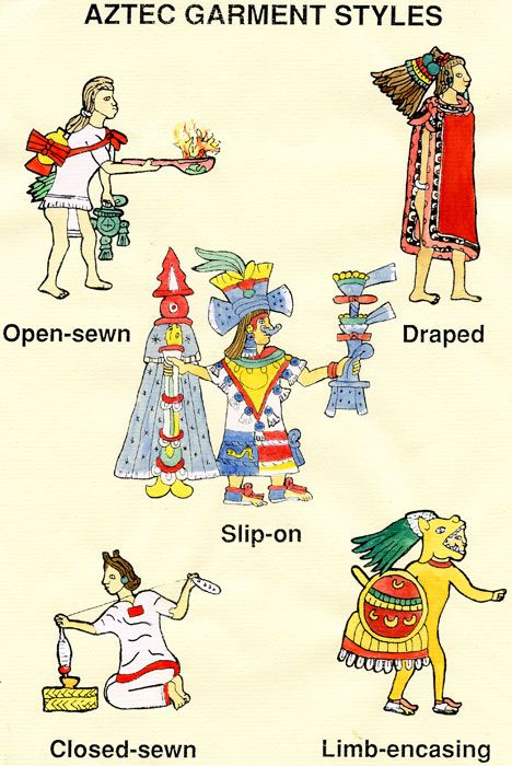 Priest clipart outfit. Aztec clothing google search