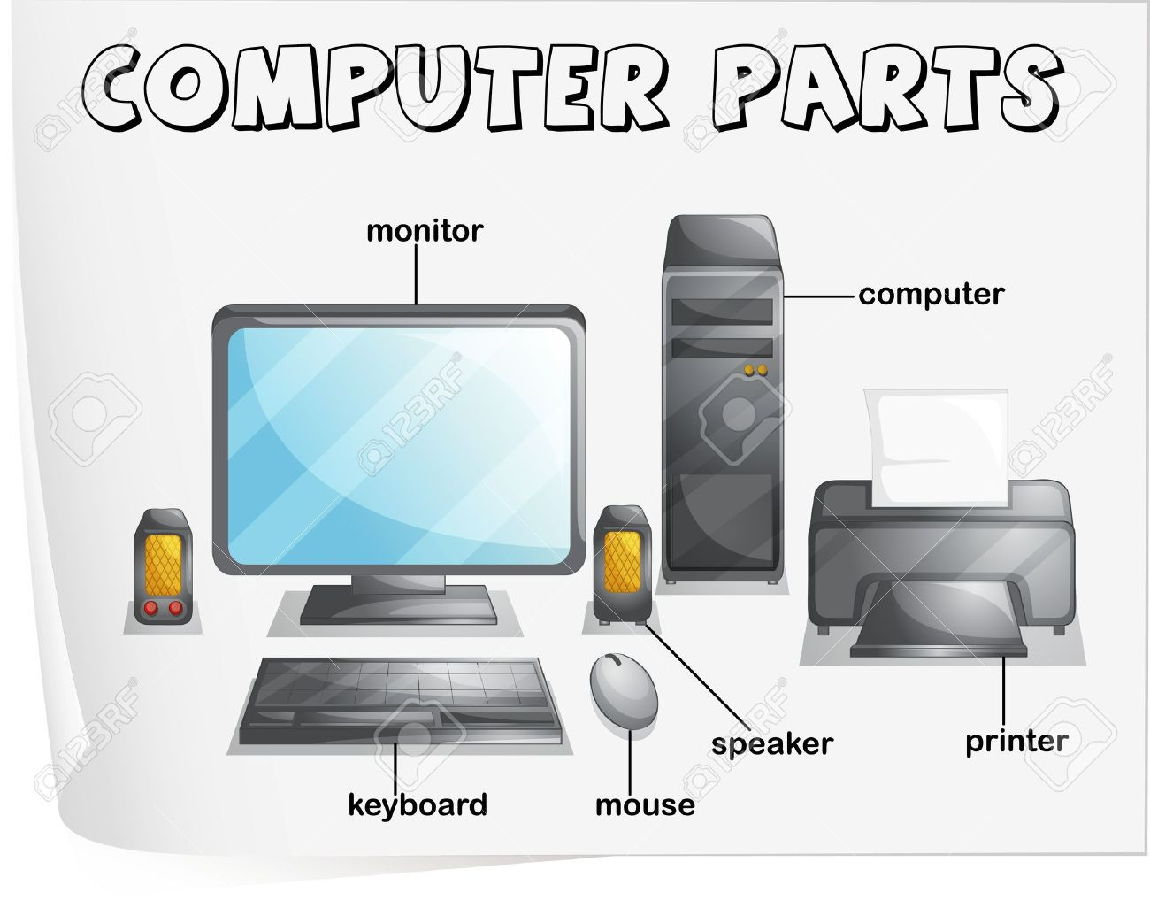 Printer clipart computer component. Illustration of parts worksheet