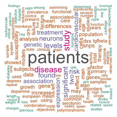 Transformation vector word cloud. Quick wordclouds from pubmed