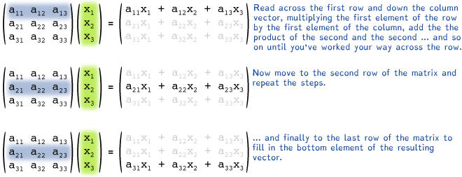 Product vector 3. Matrix operations notice that