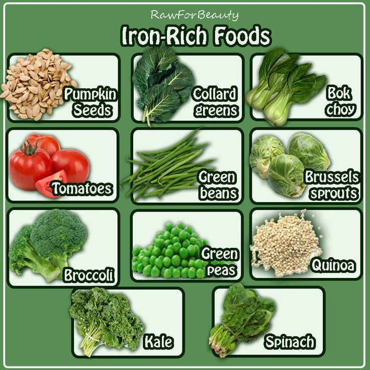 Protein clipart iron food. Best health eating
