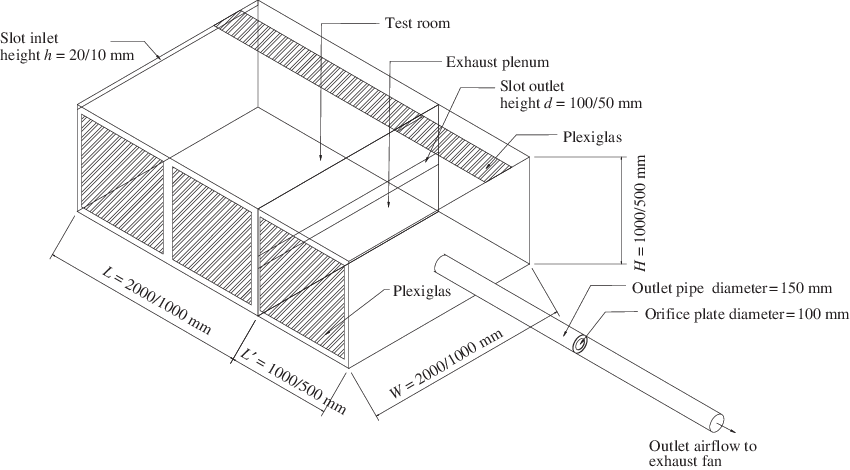 Prototype drawing scale. The scheme and dimensions